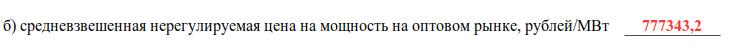 средневзвешенная нерегулируемая цена на мощность на оптовом рынке, рублей/МВт