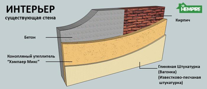 №17 Технология энергосбережения для домов - конопля